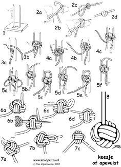 tie a Monkey's Fist knot에 대한 이미지 검색결과
