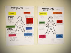 The Making Space charity have helped support workers understand the meaning of person-centred care by inviting service users to write care plans. Photo: BellyFlop.TV