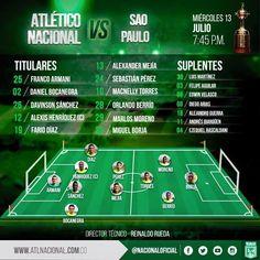 Titulares y emergentes para el juego de vuelta Semifinal Copa Bridgestone Libertadores