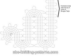 Dönmeli Şal Yapılışı 6 Knitting Patterns, Crochet Patterns, Bruges Lace, Irish Lace, Crochet Shawl, About Me Blog, Symbols, Celebrities, Cape Clothing