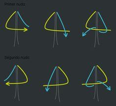 tutorial-paso-a-paso-pulsera-hilo-nudo-macrame-facil.gif.png 437×402 píxeles