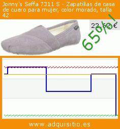 Jonny's Seffa 7311 S - Zapatillas de casa de cuero para mujer, color morado, talla 42 (Zapatos). Baja 65.054843194809%! Precio actual 22,62 €, el precio anterior fue de 64,73 €. https://www.adquisitio.es/jonnys/seffa-7311-s-zapatillas-12