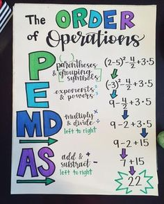 Order of Operations This will be the first of my middle school level anchor charts that I will be creating all summer long ? Math Teacher, Math Classroom, Teaching Math, Algebra Activities, Teacher Binder, Math Resources, Classroom Decor, Math Charts, Math Anchor Charts