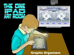 Ideas for the one iPad Art Room...  I liked the collaborative art idea.
