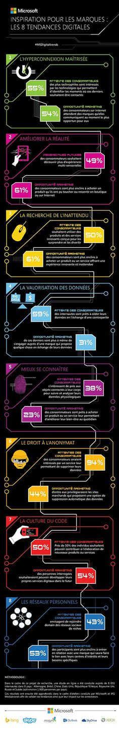 8 tendances digitales de 2014
