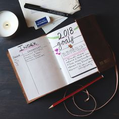 Team Scaramanga are a big fan of the bullet journal and we will be incorporating it in to our lives. Let us know what you have added to your bullet journals Positive Mind, Leather Journal, Bullet Journals, Birthdays, Notebook, Fan, Let It Be, How To Plan, Sewing