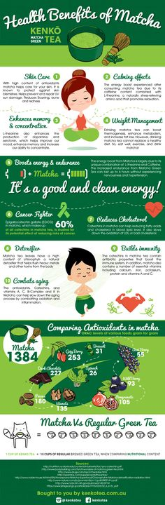 Health_Benefits_of_Matcha-edit2-01.jpg 1,000×3,051 pixels