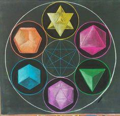 Image result for decimal chalkboard drawing