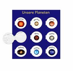2.bp.blogspot.com -OLc0dftRv-M UxyCcwNjWoI AAAAAAAAHMI x1vL4h7F4zs s1600 Unsere+Planeten_Plakat.jpg