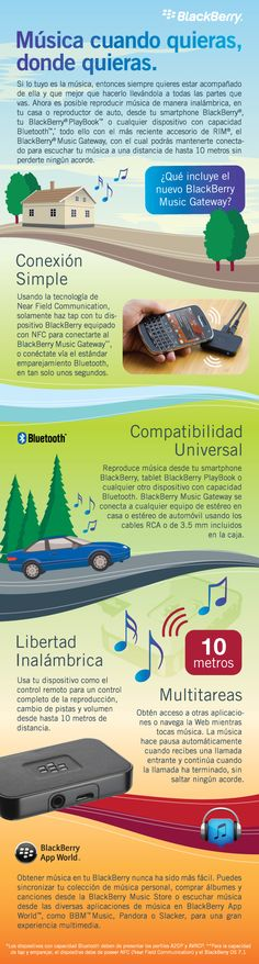Infografía: Música cuando quieras, donde quieras. http://www.onedigital.mx/ww3/2012/09/11/infografia-musica-cuando-quieras-donde-quieras/
