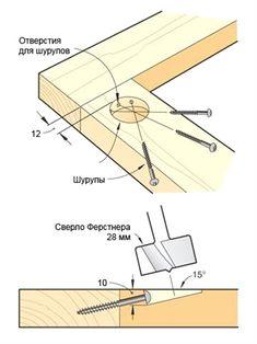 Скрытое соединение и сверло Форстнера   WikiHomia #WoodworkingPlans #woodworkingideas #woodworkingtips #WoodworkingTips