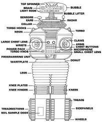 An illustration depicting the major components of the Robot, from the TV series, Lost in Space. Space Tv Series, Space Tv Shows, Sci Fi Tv, Sci Fi Movies, Posters Geek, B9 Robot, Robot Art, Jupiter 2, Danger Will Robinson