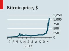 The Bitcoin bubble, will it burst? #Bitcoin discussed on #BBB ep 16 http://beersblokesbusiness.com/16
