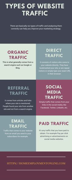 The different types of traffic you should know about. Analyze your data correctly and increase your traffic.