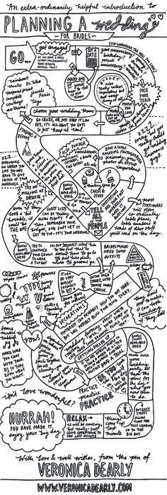 "how to plan a wedding with a short engagement. best tip: ""if you're short on cash, make brownies -people love that."""