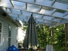 Patio Ideas On Pinterest Pergolas Covered Patios And