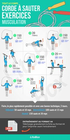 3 Day Muscle Building Workout Program – 5 Min To Health Circuit Training, Cross Training, Jump Rope Workout, Weight Loss Workout Plan, Yoga Fitness, At Home Workouts, Bon Courage, 20 Minutes, Leg Day