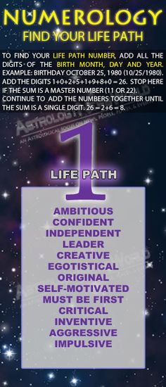Numerology: Life Path #1