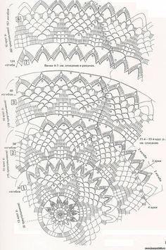 Crochet shawl, part 2 Crochet Doily Diagram, Crochet Doily Patterns, Crochet Borders, Crochet Mandala, Crochet Chart, Filet Crochet, Crochet Motif, Crochet Doilies, Crochet Books