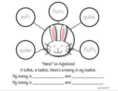 Thinking about Bunnies and Chicks: Smart Charts and Writing frames