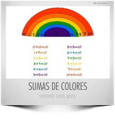 Esquemat Sumas de colores