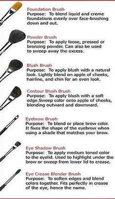 Understanding the different brushes of make up