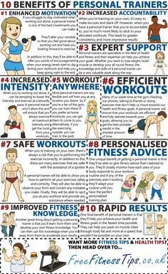 10 Benefits Of Personal Trainers