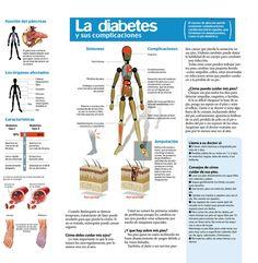 La diabetes y sus complicaciones #Diabetes