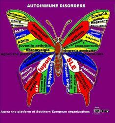 Autoimmune Disorders #lupus