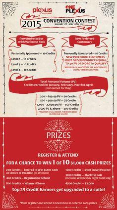 Plexus Convention Contest
