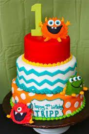 Αποτέλεσμα εικόνας για monster first birthday party supplies