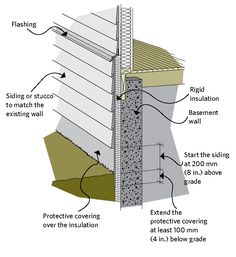 Figure 6 22 Insulating Outside The Crawl Space Is Similar
