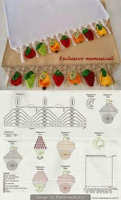 Olha que lindo, para colorir a sua cozinha! Frutas de crochê  no barrado de guardanapo. Com receita!          Foto do Pinterest