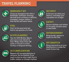 Road Trip Tips! #ProMotiveAutoBrokers #ProMotive #RoadTrips #Travel #Auto #Tips #StLouis #MO
