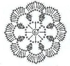 Free Crochet Doily Patterns, Crochet Snowflake Pattern, Crochet Circles, Crochet Motifs, Christmas Crochet Patterns, Crochet Snowflakes, Crochet Borders, Crochet Diagram, Crochet Chart