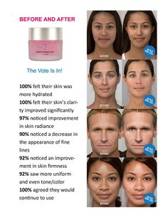 After 1 application the 2 Minute Miracle has these results!!!