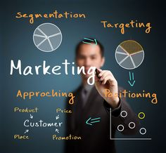 In need of a Los Angeles Marketing Company to improve your business? Contact Branding Los Angeles- the best marketing company in town. Budget Marketing, Marketing Process, Small Business Marketing, Marketing Plan, Online Marketing, Digital Marketing, Content Marketing, Internet Marketing, Affiliate Marketing