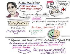 No sere feliz pero tengo trabajo - Martin Alaimo - #sketch #AngelMedinilla #FacilitacionGrafica #Agiles2014 #agile #agil