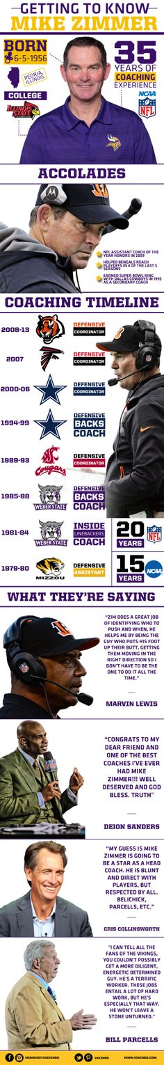 Nice Infographic by the Minnesota Vikings: Get To Know Mike Zimmer