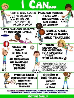 PE Poster: 'I Can' Statements- Standard Motor Skill Performance PE Poster: Elementary Physical Education, Physical Activities For Kids, Elementary Pe, Pe Activities, Health And Physical Education, Physical Education Standards, Education Posters, Fitness Activities, Pe Lesson Plans