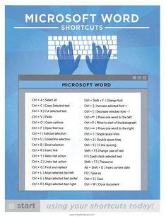 "Microsoft Word Keyboard Shortcut PC Printable Poster 8.5 ""x11"" - - #technology"