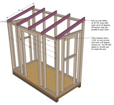 At the age of six weeks, chickens need something more to live in than a cardboard box. When you decide to breed baby chicks; you will need to have a nice coop for them. As a start, you could try one of these fancy DIY vintage coop plans. Chicken Barn, Diy Chicken Coop Plans, Portable Chicken Coop, Backyard Chicken Coops, Building A Chicken Coop, Building A Shed, Chickens Backyard, Chicken Houses, Small Chicken