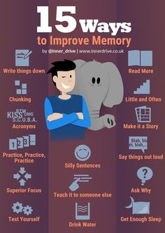 15 Ways to Maximise Memory Asking yourself 'how to how to improve memory and concentration?' 15 Scientifically proven tips to improve memory, perfect for revision time. Life Hacks For School, School Study Tips, Study Tips For Exams, Exams Tips, School Life, College Study Tips, Good Study Habits, College School, College Hacks