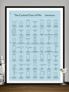 Pop Chart Lab — The Cocktail Chart of Film & Literature