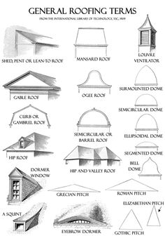 Discover 36 types of roofs for houses illustrations for Home building terms