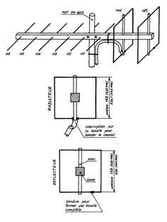 Dimensions (en mm) 432 MHz 144 MHz Directeurs: (diamètre 3 mm) d1 ... Radio Amateur, Ham Radio Antenna, Electronic Schematics, Home Brewing, D1, Blog, Lima, Dimensions, Poster