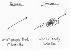 Would you like me to give you a formula for success? It's quite simple, really. Double your rate of failure!