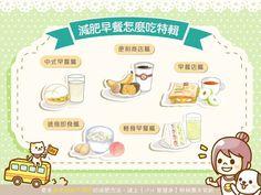 減肥食譜,減肥早餐,熱量