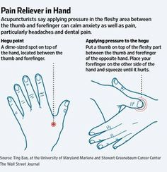 Acupressure points for toothache...
