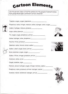 Worksheets Chemistry Puns Worksheet worksheets element puns worksheet laurenpsyk free and 1000 images about chemistry jokes on pinterest cartoon elements worksheet